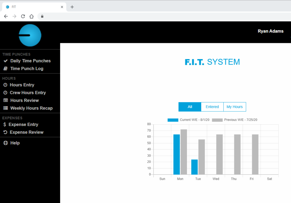 FIT System Home on Web